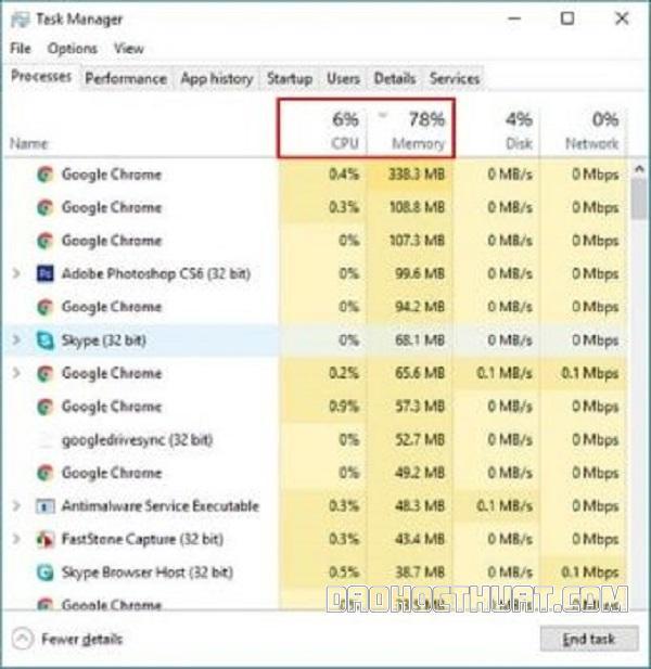 Sửa lỗi bằng công cụ Task Manager
