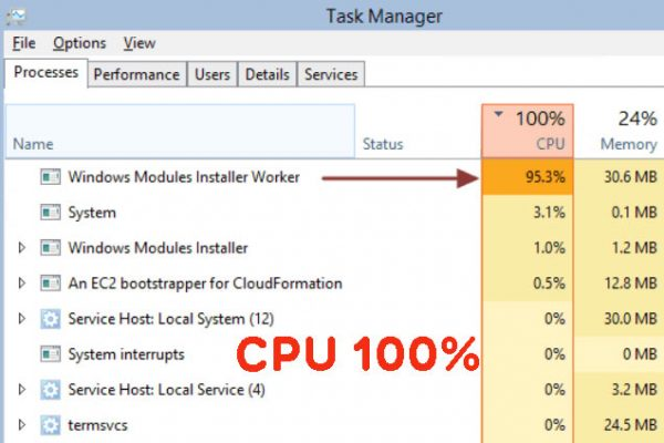 Cách sửa lỗi CPU 100%
